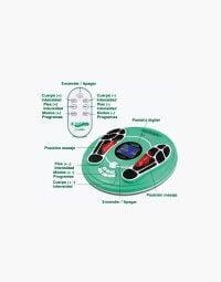Biofield-circulatorio-DETALLES