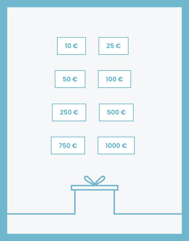 Opciones de tarjeta regalo